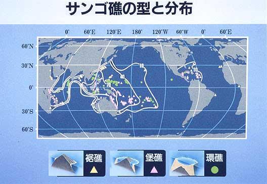 サンゴ礁の型と分布